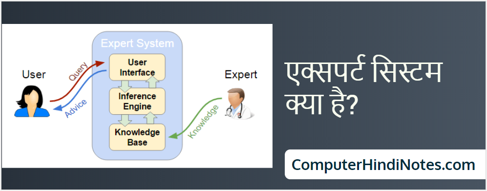 What is Expert System in Hindi