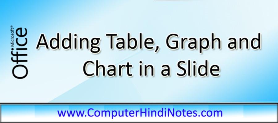 Adding-Table,-Graph-and-Cha
