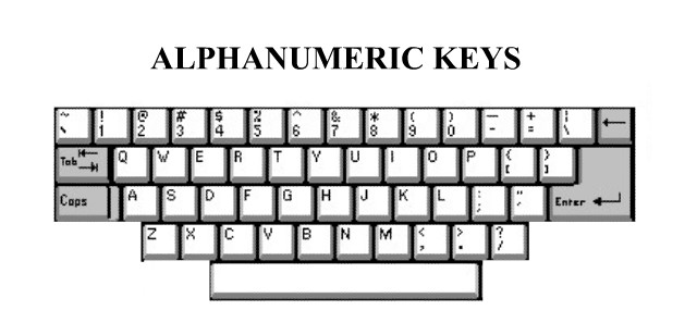 Alphanumeric keys