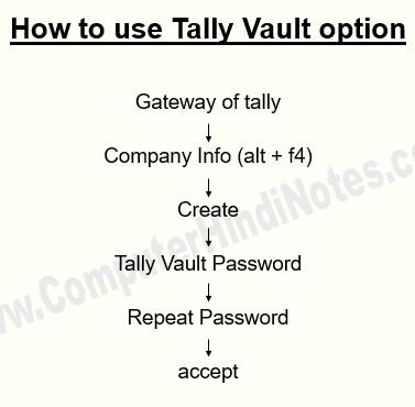 tally vault