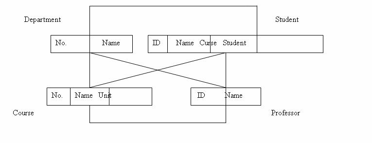 networkdatabase