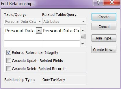 edit relationship dialog box in access 2013