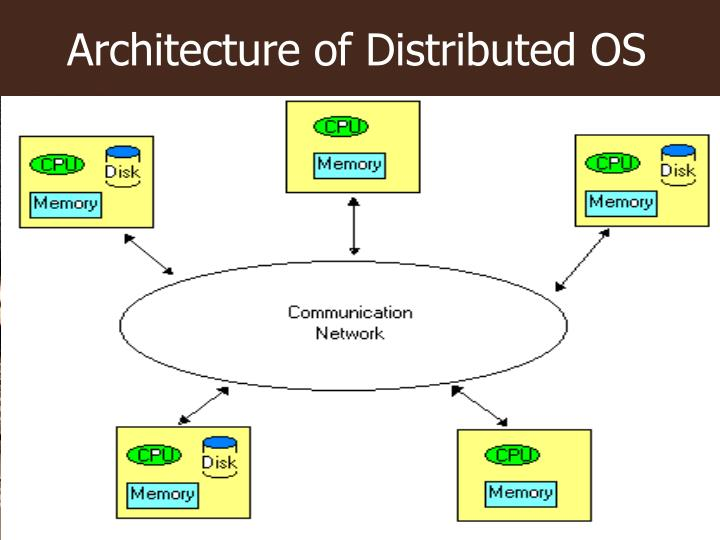 architecture-of-distributed-operating-system