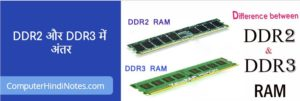 DDR2 and DDR 3 Image