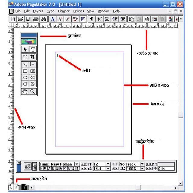 pagemaker screen
