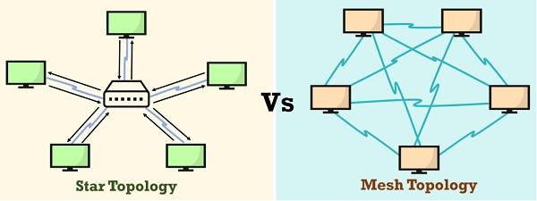 star-vs-mesh-topology