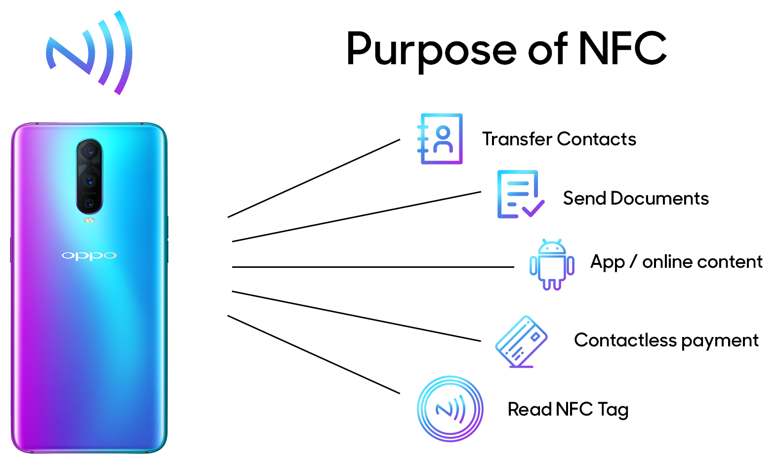 NFC_5005_2