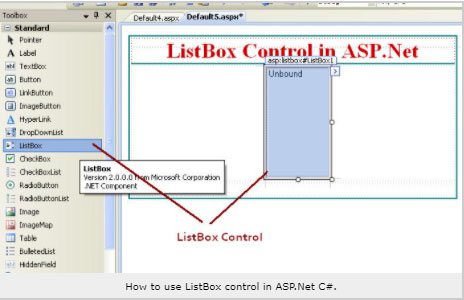 ListBox Control in ASP.Net: The Most Innovative Things