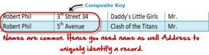 example of composite key