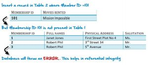 table without reference key