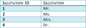 third normal form table 3