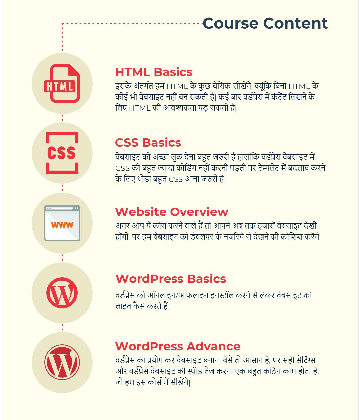 website-designing-with-wordpress-2